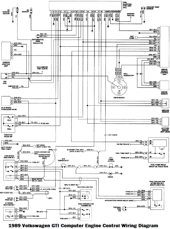 2017 vw jetta fuse box diagram