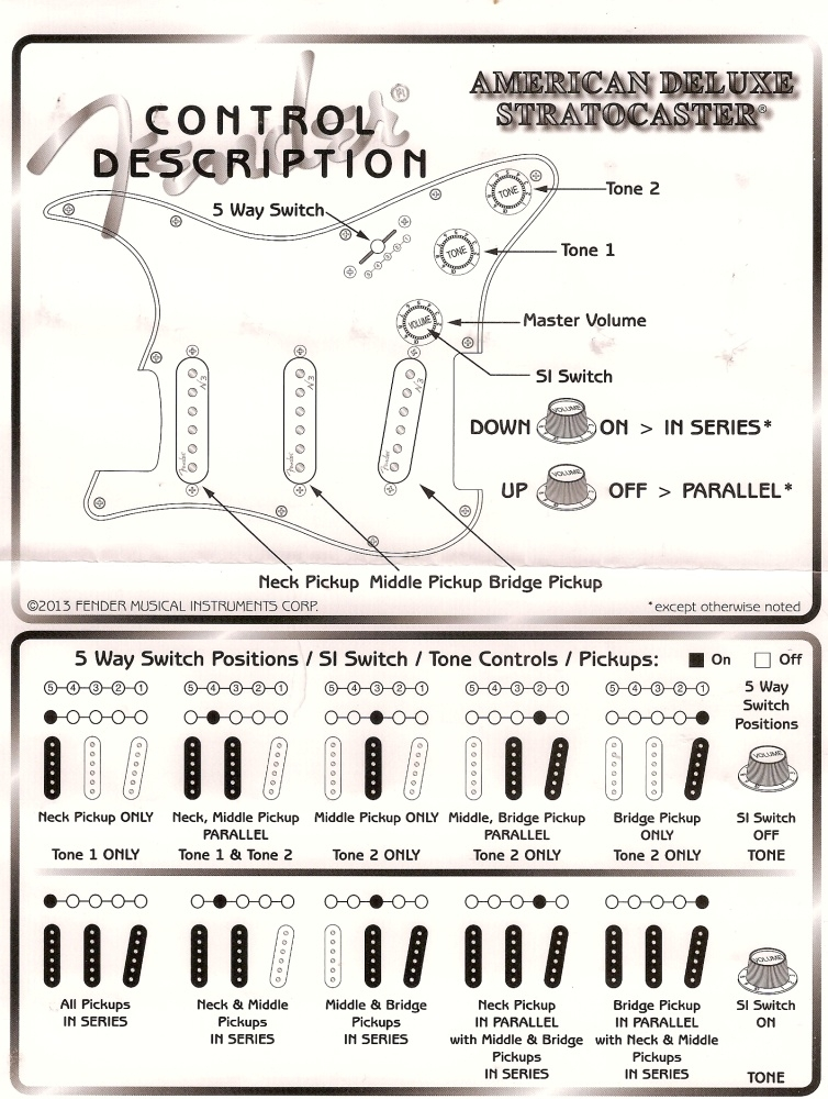 fender lonestar stratocaster wiring diagram with Fender S1 Switch Wiring Diagram on Fender Stratocaster Deluxe S1 Wiring Diagram besides Fender Hss Pickguard Wiring likewise Emg Strat Wiring Diagram likewise Fender Deluxe Lone Star Stratocaster Wiring Diagram furthermore Rg Strat How To Wire Stratocaster In.