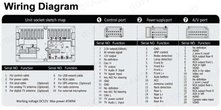2017 Jetta Radio Wiring Diagram - Wiring Diagram inside 2002 Jetta Stereo Wiring Diagram