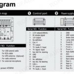 2017 Jetta Radio Wiring Diagram - Wiring Diagram with 2000 Vw Jetta Radio Wiring Diagram