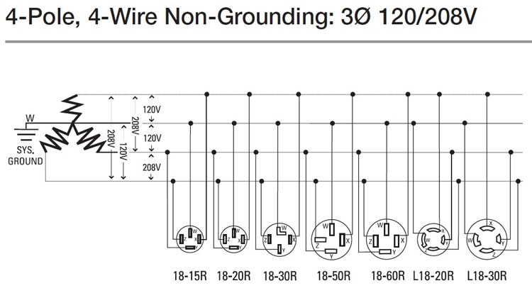 208V Motor Wiring. Wiring Diagram Images Database. Amornsak.co regarding 3 Phase 208V Motor Wiring Diagram