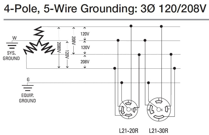 208V Motor Wiring. Wiring Diagram Images Database. Amornsak.co within 3 Phase 208V Motor Wiring Diagram