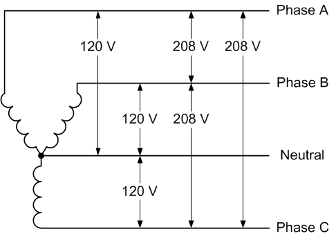 208V Single Phase And 208V 3 Phase • Oem Panels inside 230V 3 Phase Motor Wiring Diagram