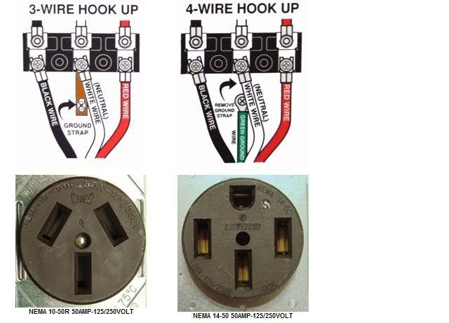 220v outlet wiring diagram pertaining to 220v wiring ... 4 prong 250vac wiring diagram 4 prong 220 wiring diagram