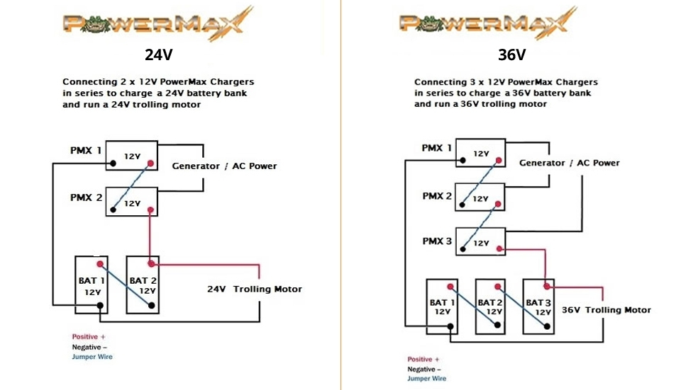 24 Volt Wiring Diagram For Trolling Motor - Facbooik throughout 24 Volt Trolling Motor Wiring Diagram