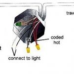 240 Volt Wiring Diagram - Wiring Diagram And Hernes intended for 240 Volt Light Wiring Diagram