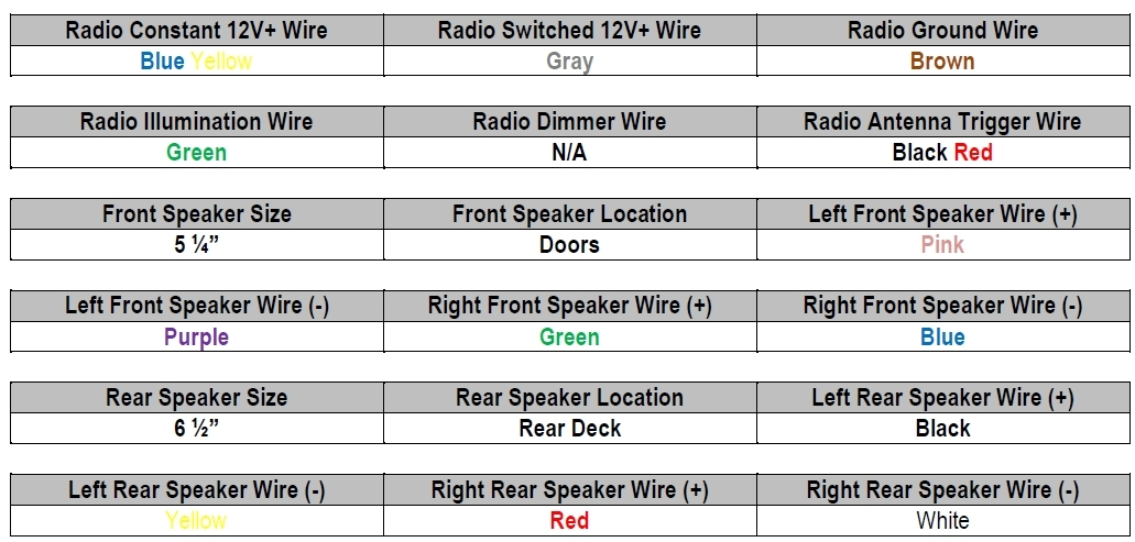 240Sx Radio Wiring Diagram. Wiring Diagram Images Database intended for 92 Ford Explorer Radio Wiring Diagram