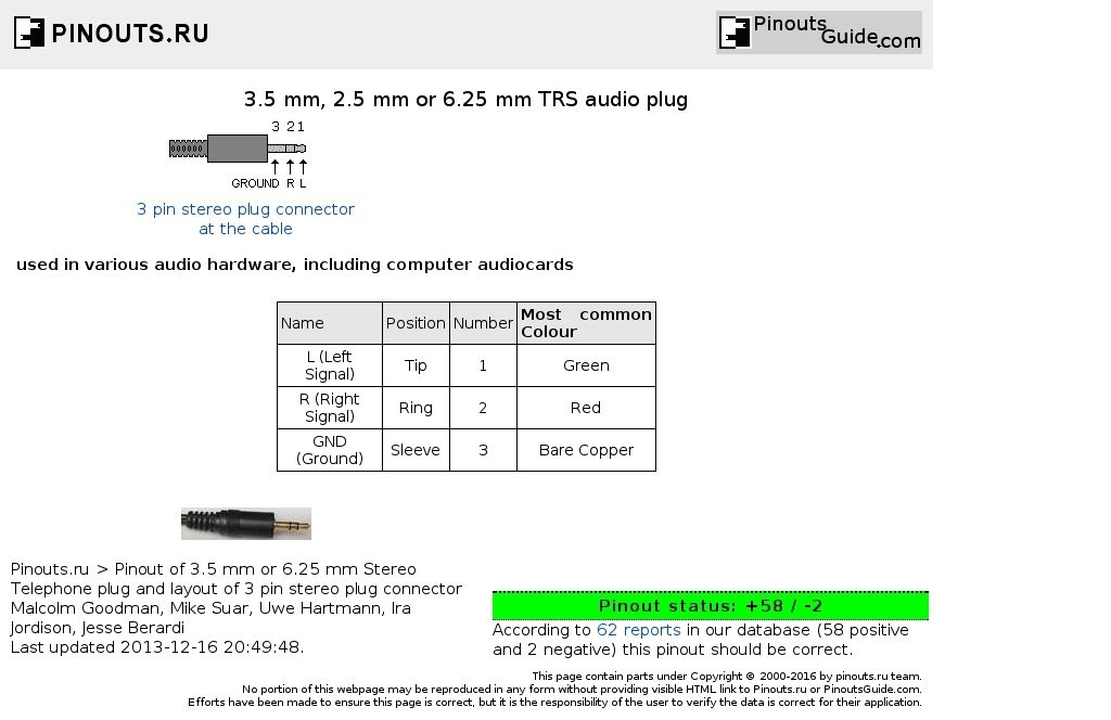 3.5 Mm, 2.5 Mm Or 6.25 Mm Trs Audio Plug Pinout Diagram for 3.5 Mm Jack Wiring Diagram
