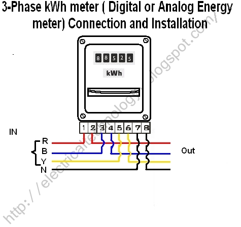 wiring diagram of distribution board with 3 Phase Energy Meter Connection Diagram Distribution Board Wiring Regarding House Distribution Board Wiring Diagram on How To Wire 3 Phase Kwh Meter Electrical Technology New Energy Wiring Diagram furthermore Fuse Box Ford Falcon Au together with Index further New Fuse Box Uk besides Controlador Rgb Para Leds De Alta Potencia.