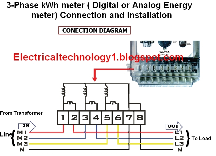 3 Phase Energy Meter Connection Diagram Distribution Board Wiring within House Distribution Board Wiring Diagram