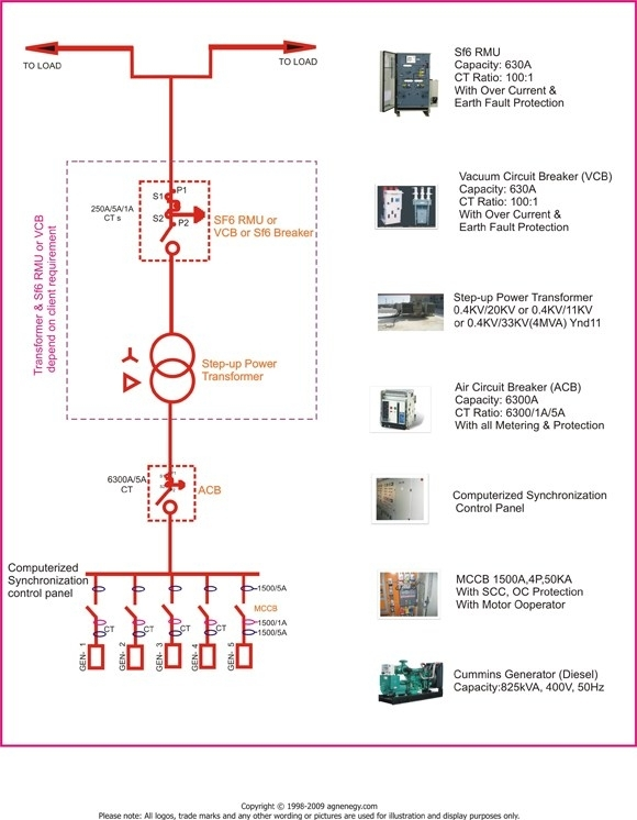 3 Phase Switch Wiring Diagram. Wiring. Electrical Wiring Diagrams intended for 3 Phase Isolator Switch Wiring Diagram