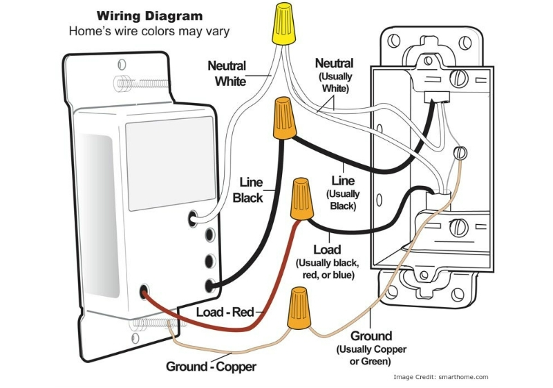 3 Way Switch With Dimmer Wiring Diagram : Lutron way switch wiring diagram fuse box and