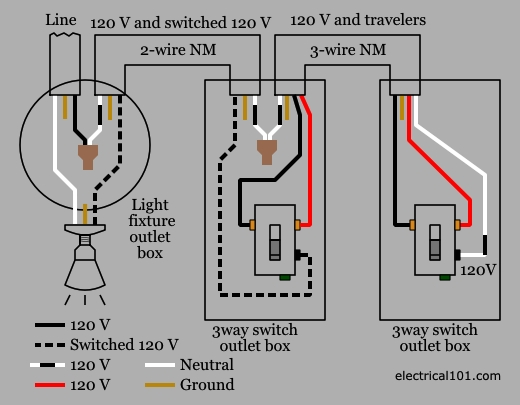 3-Way Switch Wiring - Electrical 101 in Diagram 3 Way Switch Wiring