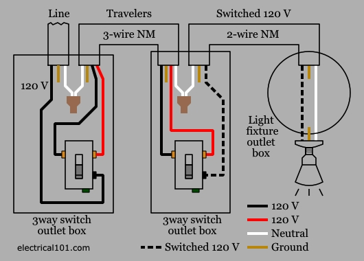3-Way Switch Wiring - Electrical 101 pertaining to 3 Way Switch Wiring Diagrams