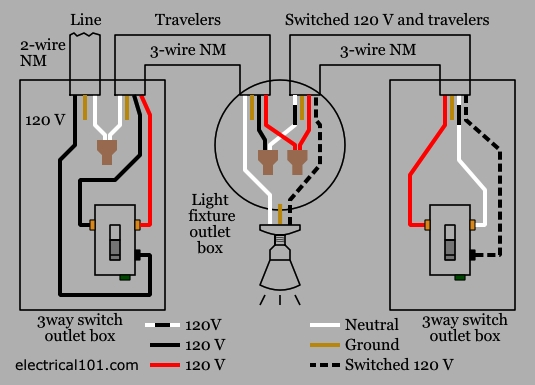 3-Way Switch Wiring - Electrical 101 throughout 3 Way Switch Wiring Diagrams