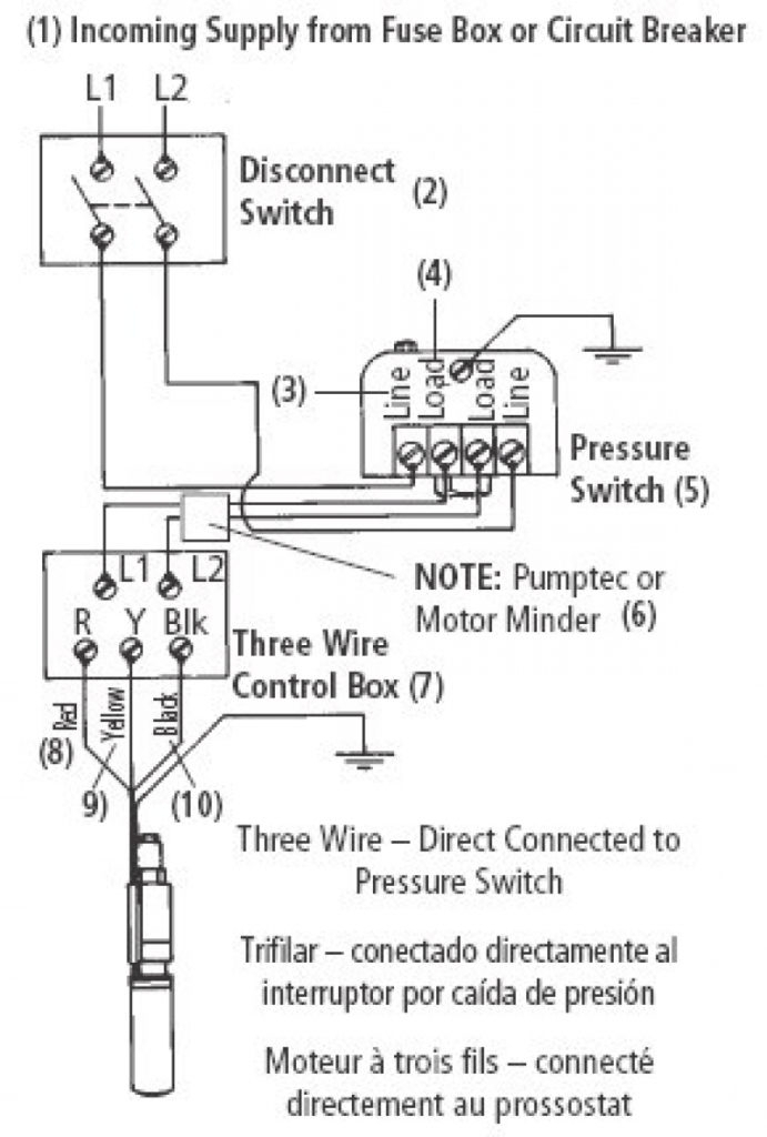 Wire submersible pump wiring diagram fuse box and