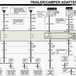 30 Amp Rv Plug Wiring Diagram And Best Ford F150 Trailer Harness regarding 30 Amp Rv Plug Wiring Diagram
