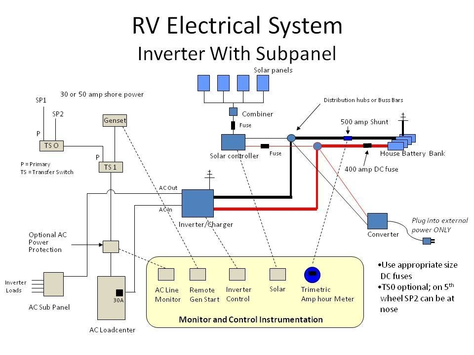 30 amp rv wiring diagram regarding 30 amp rv wiring ... 30 amp shore power wiring diagram 30 amp rv converter wiring diagram
