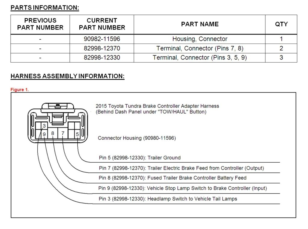 30    Amp    Twist Lock Plug    Wiring       Diagram      Fuse Box And    Wiring       Diagram