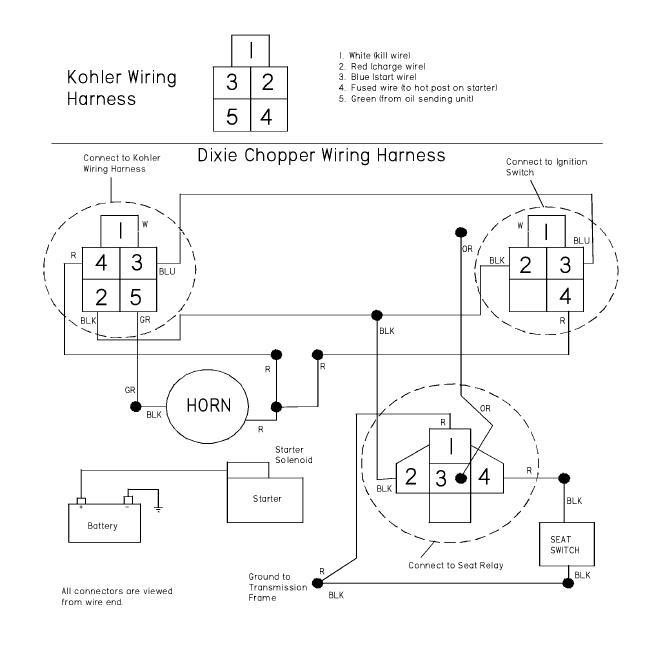 30Hp Generac Electrical Diagram And Dixie Chopper Wiring pertaining to Dixie Chopper Wiring Diagram