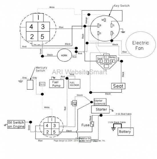 30hp generac electrical diagram and dixie chopper wiring regarding dixie chopper wiring diagram 30hp generac electrical diagram and dixie chopper wiring regarding dixie chopper wiring diagram at crackthecode.co