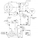 30Hp Generac Electrical Diagram And Dixie Chopper Wiring within Dixie Chopper Wiring Diagram