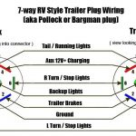 4 Pin 7 Pin Needs And Uses. - Ford F150 Forum - Community Of Ford throughout 4 Way Trailer Wiring Diagram