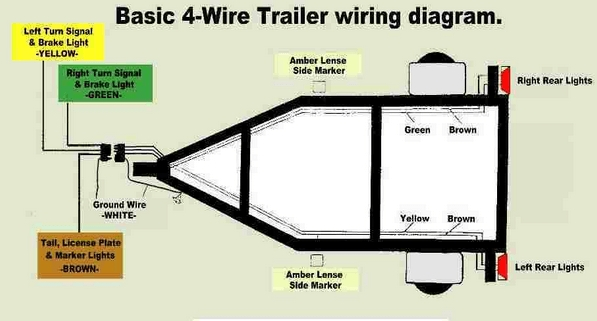 4 Pin Trailer Connector Wiring Diagram with 4 Way Trailer Wiring Diagram