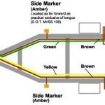 4 Pin Trailer Wiring Diagram intended for 4 Prong Trailer Wiring Diagram