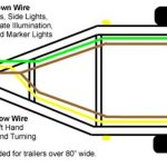 4 Pole Trailer Wiring Diagram pertaining to How To Wire Trailer Lights 4 Way Diagram