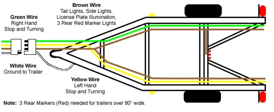 How To Wire Trailer Lights 4 Way Diagram