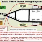 4 Way Wiring Diagram For Trailer Lights - Facbooik with regard to How To Wire Trailer Lights 4 Way Diagram
