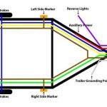 4 Wire Trailer Wiring Diagram Troubleshooting And Rv Hitch Wiring with 4 Wire Trailer Wiring Diagram Troubleshooting