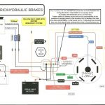 4 Wire Trailer Wiring Diagram Troubleshooting And See Wiring in 4 Wire Trailer Wiring Diagram Troubleshooting