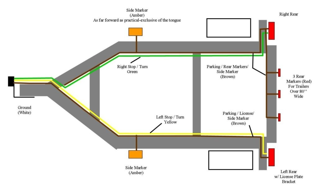 4 Wire Trailer Wiring Diagram Troubleshooting In Tail Light regarding 4 Wire Trailer Wiring Diagram Troubleshooting
