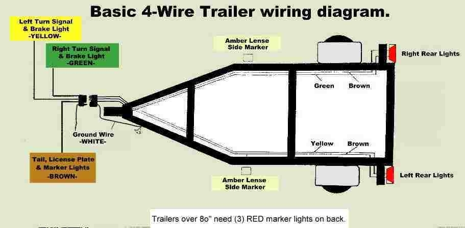 4 Wire Trailer Wiring Diagram Troubleshooting with regard to 4 Wire Trailer Wiring Diagram Troubleshooting