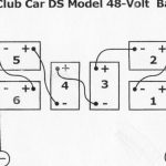 48 Volt Club Car Wiring Diagram intended for Club Car Wiring Diagram 48 Volt