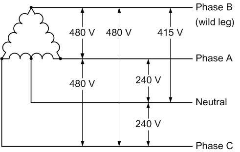 480V To 120V Transformer Wiring Diagram with 480V Transformer Wiring Diagram