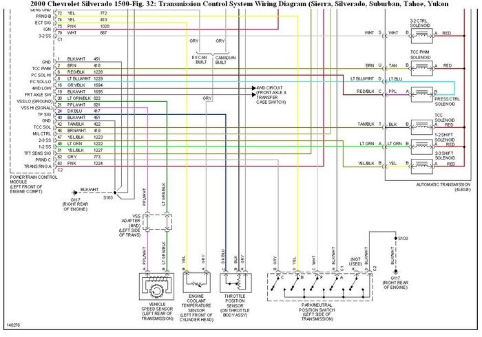 4L60E Transmission Diagram 4L60E Wiring Diagram 4L60E Wiring for 4L60E Wiring Diagram
