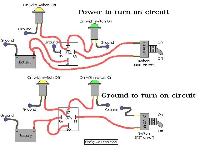 5 Pin Relay Wiring Diagram. 5. Free Diagrams Readingrat Best throughout Bosch 5 Pin Relay Wiring Diagram