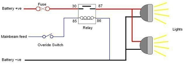 5 Pin Wire Diagram Pin Rocker Switch Wiring Diagram Image Wiring for 5 Post Relay Wiring Diagram