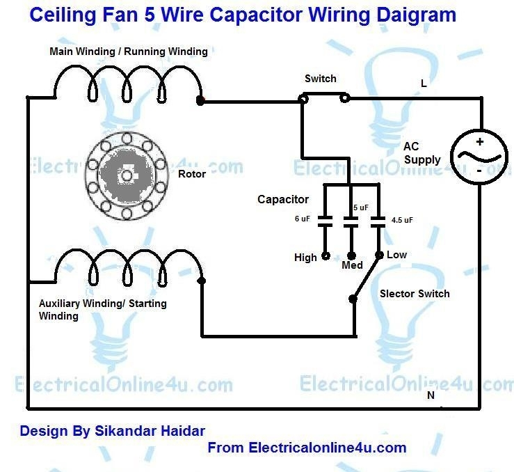 Electric motor wiring diagram capacitor fuse box and
