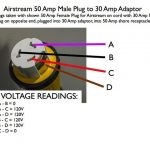 50 Amp Rv Wiring Diagram inside 50 Amp Rv Plug Wiring Diagram