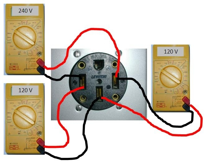 50 Amp Wiring Diagram That Makes Rv Electric Wiring Easy throughout 50 Amp Rv Plug Wiring Diagram