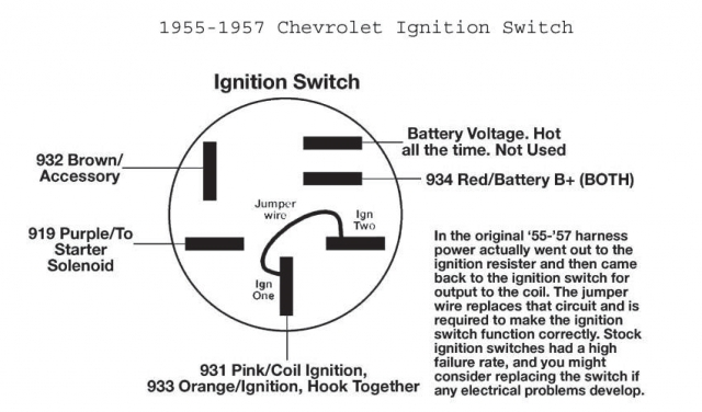 57 chevy wiring diagram wiring diagram for chevy bel air info regarding ignition switch wiring diagram chevy 57 chevy wiring diagram wiring diagram for chevy bel air info 1956 chevy ignition switch diagram at gsmx.co