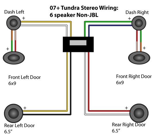 6 speaker wiring diagram fuse box and wiring diagram 6 ohm subwoofer wiring diagrams 6 ohm subwoofer wiring diagrams