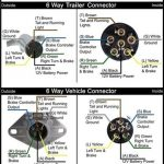 6 Way Trailer Plug To 7 Way - Facbooik intended for 6 Pin Trailer Wiring Diagram