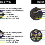 6 Way Trailer Plug Wire Diagram Wire A Trailer - Wiring Diagram within 6 Way Trailer Wiring Diagram