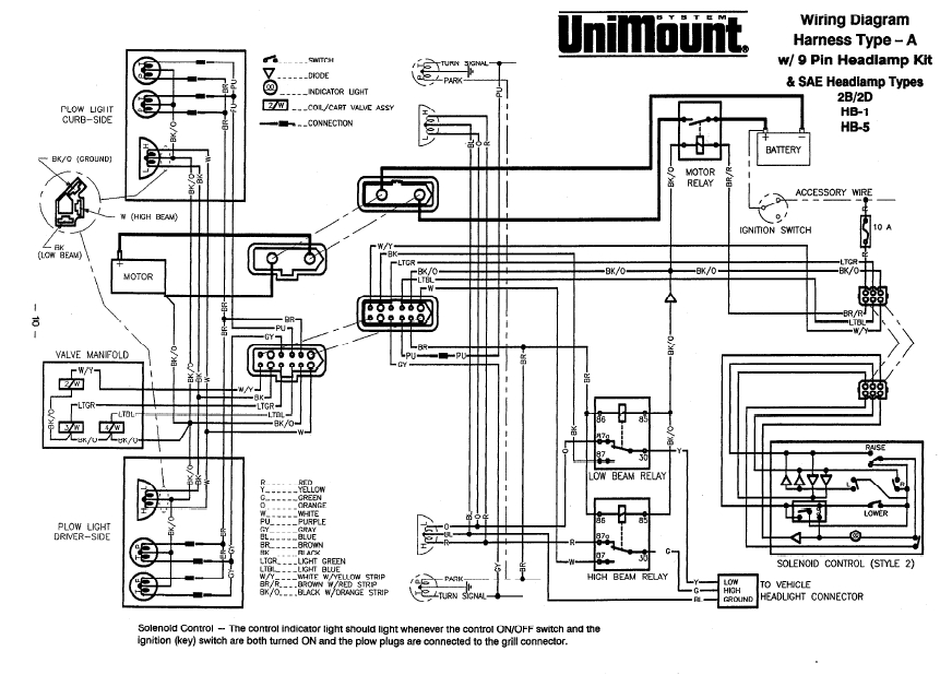 62511 Western Unimount 2B/2D Headlight Harness Truck throughout Arctic Snow Plow Wiring Diagram