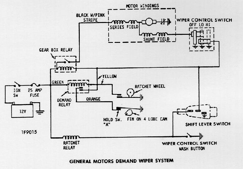 1969 Camaro Wiring Diagram : Camaro horn relay wiring diagram fuse box and